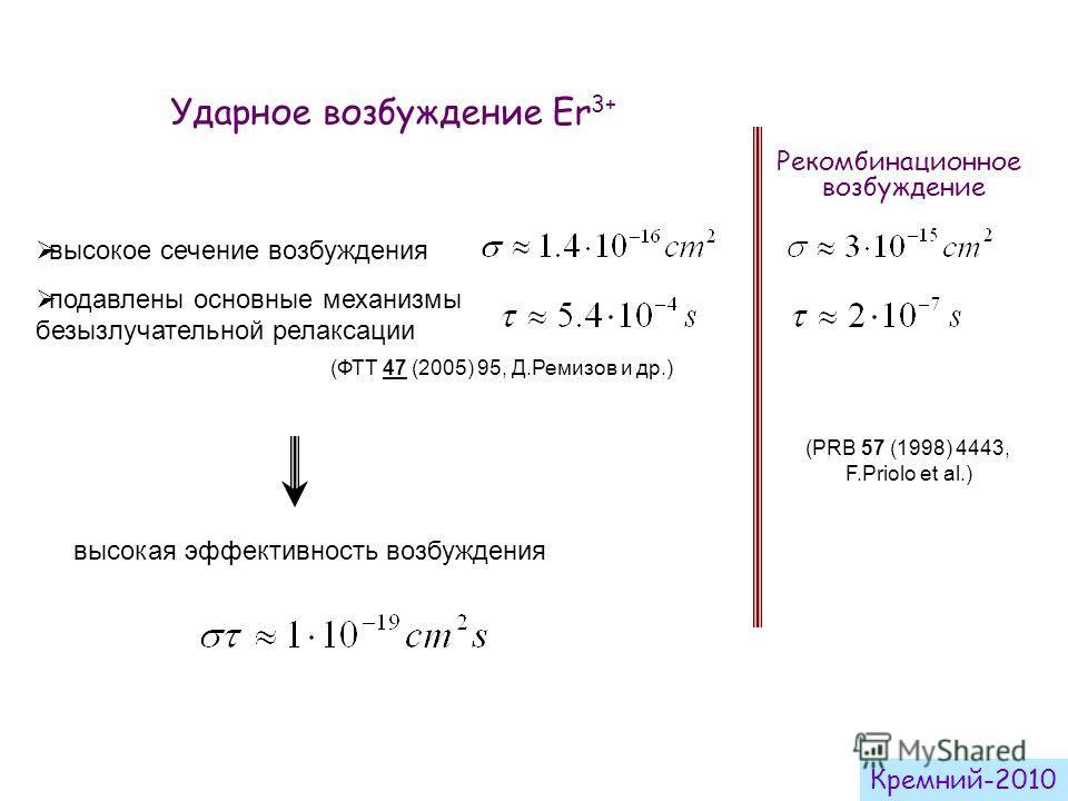 Ударное возбуждение Er 3+ высокая эффективность возбуждения высокое сечение возбуждения подавлены основные механизмы безызлучательной релаксации (ФТТ 47 (2005) 95, Д.Ремизов и др.) (PRB 57 (1998) 4443, F.Priolo et al.) Рекомбинационное возбуждение Кр