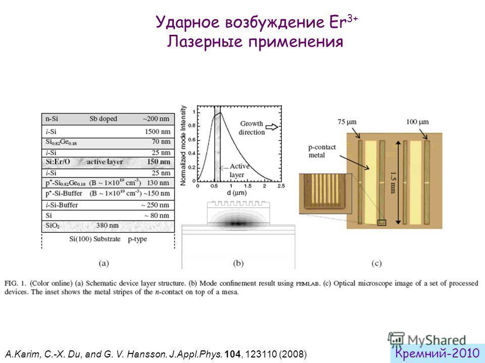 A.Karim, C.-X. Du, and G. V. Hansson. J.Appl.Phys. 104, 123110 (2008) Ударное возбуждение Er 3+ Лазерные применения Кремний-2010