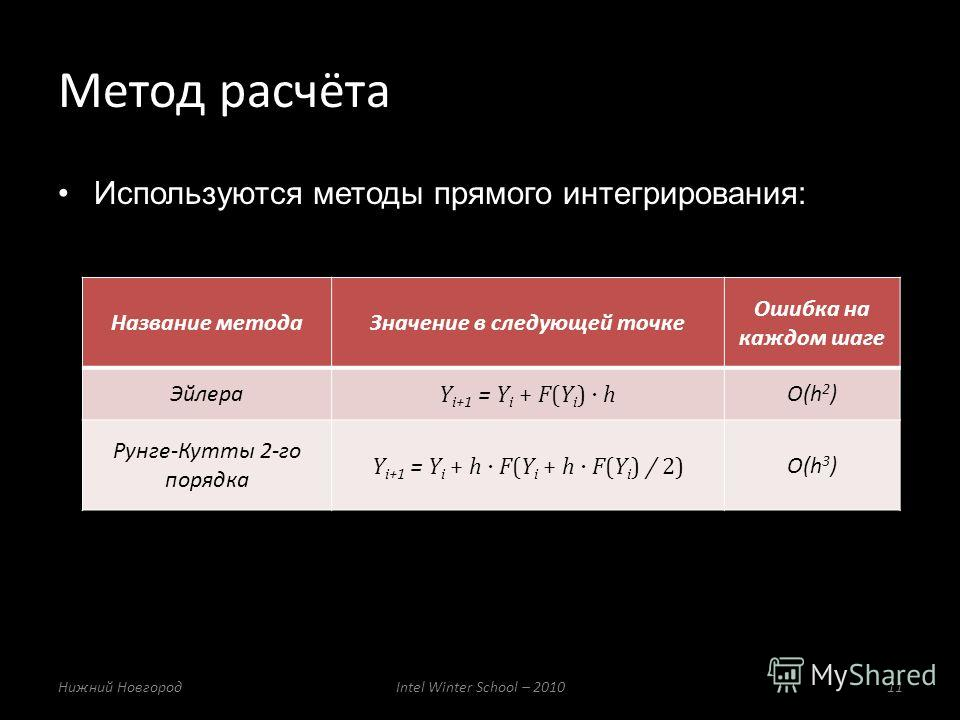Используются методы прямого интегрирования: Метод расчёта Нижний НовгородIntel Winter School – 201011 Название методаЗначение в следующей точке Ошибка на каждом шаге Эйлера Y i+1 = Y i + F(Y i ) h O(h 2 ) Рунге-Кутты 2-го порядка Y i+1 = Y i + h F(Y