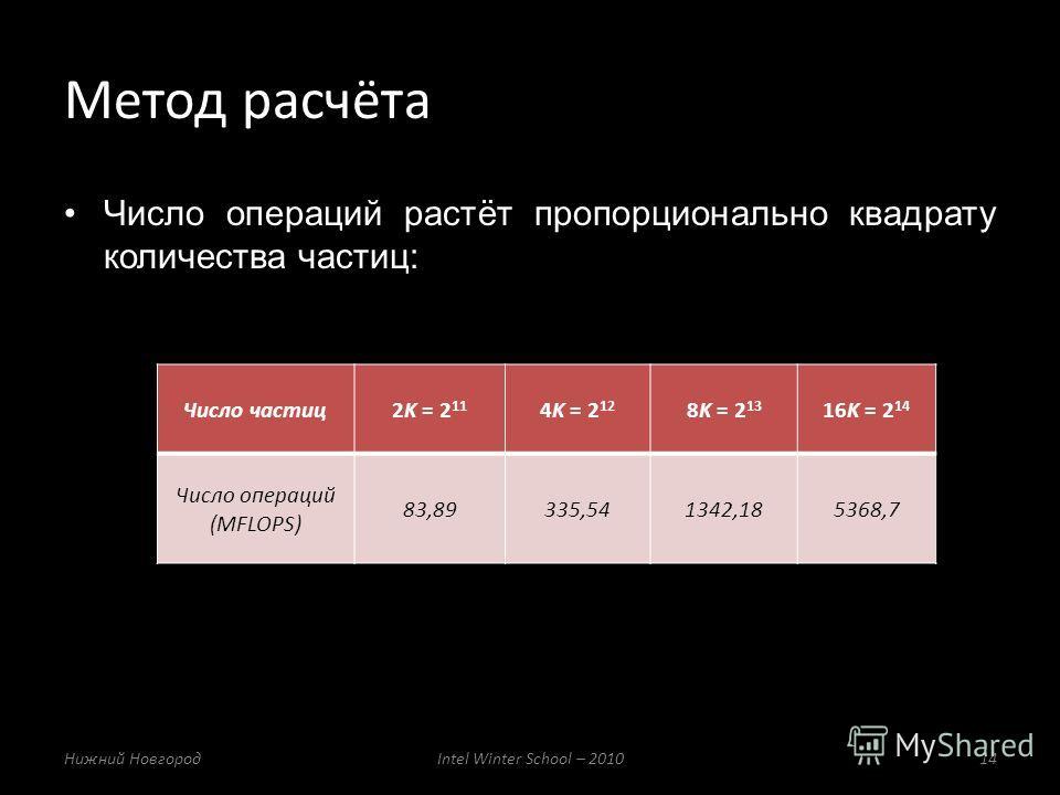 Число операций растёт пропорционально квадрату количества частиц: Метод расчёта Нижний НовгородIntel Winter School – 201014 Число частиц2K = 2 11 4K = 2 12 8K = 2 13 16K = 2 14 Число операций (MFLOPS) 83,89335,541342,185368,7