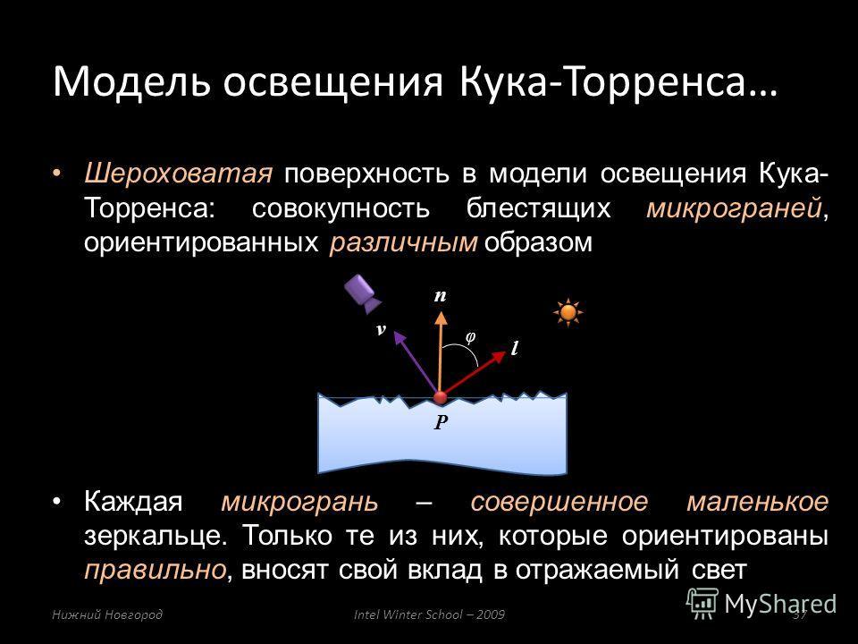 Модель освещения Кука-Торренса… Нижний НовгородIntel Winter School – 200937 Шероховатая поверхность в модели освещения Кука- Торренса: совокупность блестящих микрограней, ориентированных различным образом Каждая микрогрань – совершенное маленькое зер