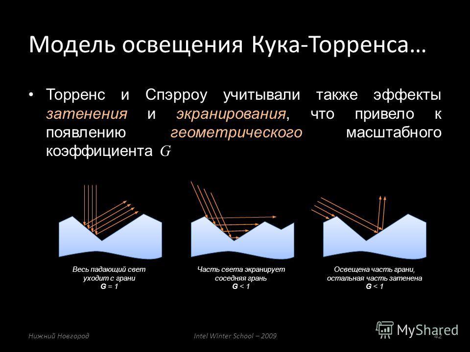 Модель освещения Кука-Торренса… Нижний НовгородIntel Winter School – 200942 Торренс и Спэрроу учитывали также эффекты затенения и экранирования, что привело к появлению геометрического масштабного коэффициента G Весь падающий свет уходит с грани G =