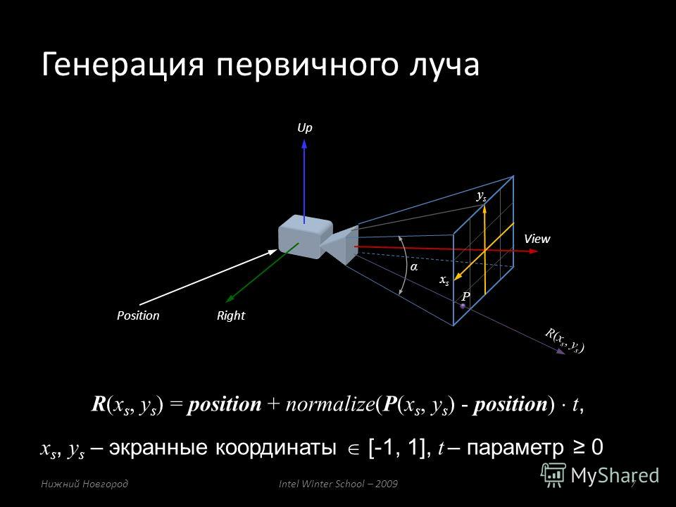 R(x s, y s ) = position + normalize(P(x s, y s ) - position) t, x s, y s – экранные координаты [-1, 1], t – параметр 0 Генерация первичного луча Нижний НовгородIntel Winter School – 20097 View Up RightPosition α xsxs ysys P R(x s, y s )