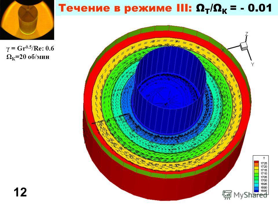 Течение в режиме III: Ω Т /Ω К = - 0.01 γ = Gr 0.5 /Re: 0.6 Ω К =20 об/мин 12