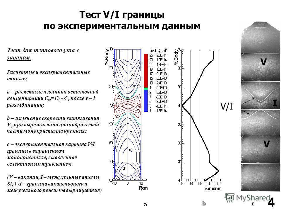 Тест V/I границы по экспериментальным данным Тест для теплового узла с экраном. Расчетные и экспериментальные данные: a – расчетные изолинии остаточной концентрации C iv = C i - C v после v – i рекомбинации; b – изменение скорости вытягивания V p при