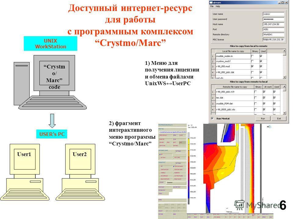 Crystm o/ Marc code UNIX WorkStation User2User1 USERs PC Доступный интернет-ресурс для работы с программным комплексом Crystmo/Marc 1) Меню для получения лицензии и обмена файлами UnixWSUserPC 2) фрагмент интерактивного меню программы Crystmo/Marc 6