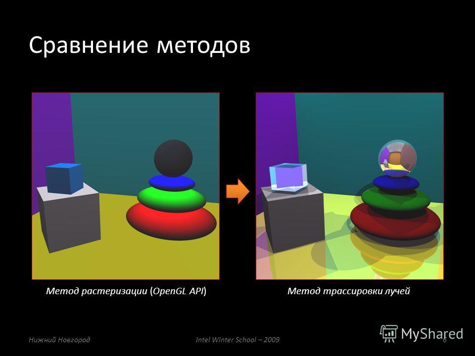Сравнение методов Нижний НовгородIntel Winter School – 20096 Метод растеризации (OpenGL API)Метод трассировки лучей