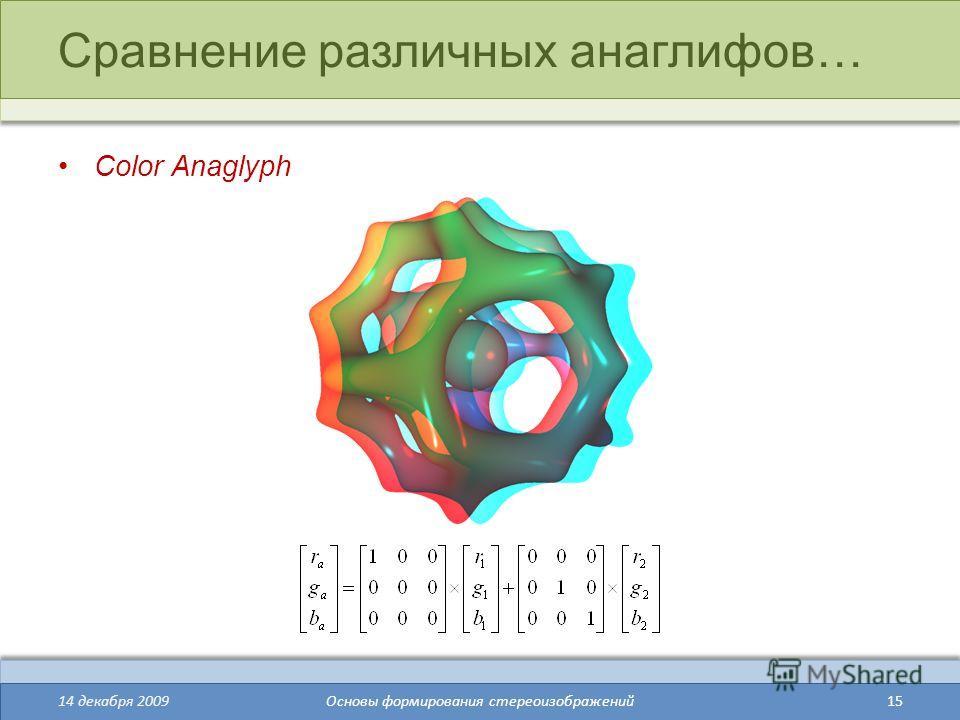 15 Сравнение различных анаглифов… Color Anaglyph 14 декабря 2009Основы формирования стереоизображений