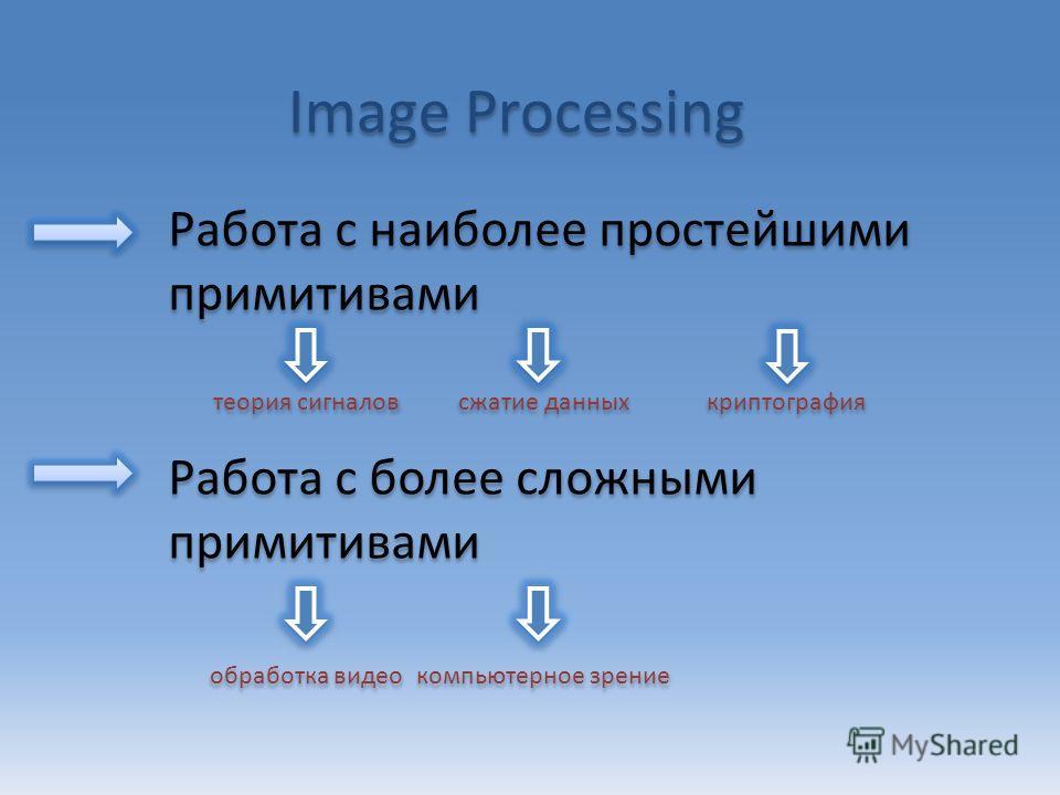 Image Processing Работа с наиболее простейшими примитивами Работа с более сложными примитивами теория сигналов сжатие данных криптография обработка видео компьютерное зрение