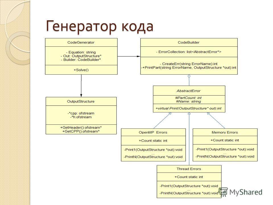 Генератор кода