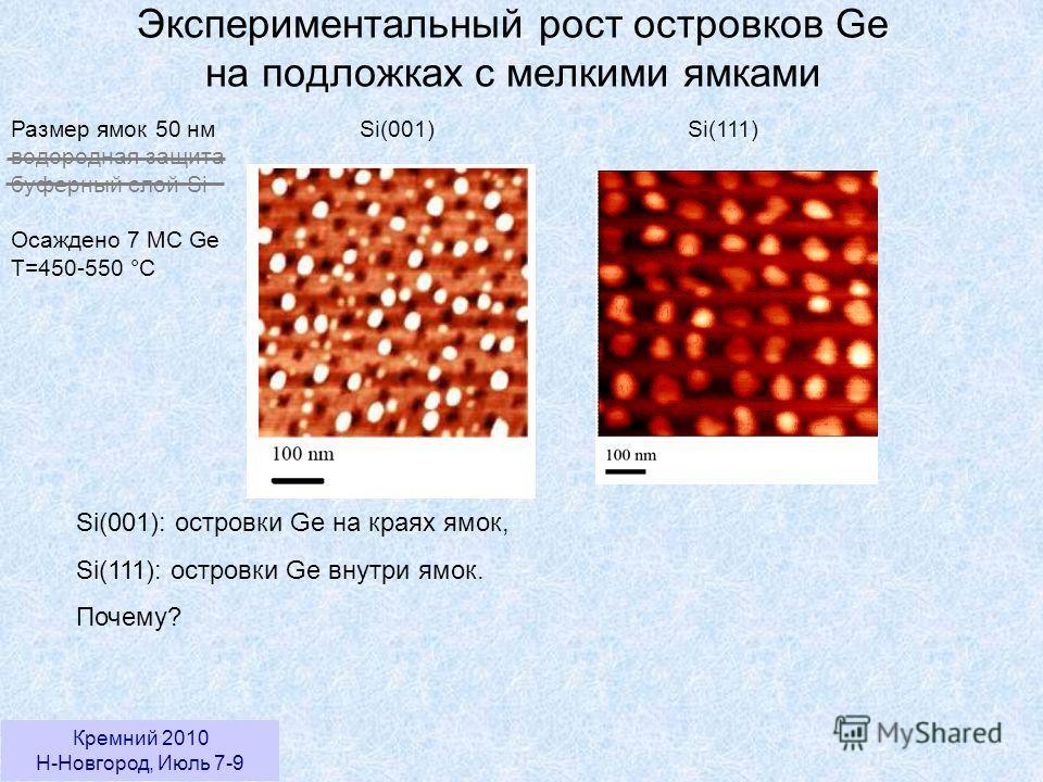 Кремний 2010 Н-Новгород, Июль 7-9 Экспериментальный рост островков Ge на подложках с мелкими ямками Размер ямок 50 нм Si(001) Si(111) водородная защита буферный слой Si Осаждено 7 МС Ge T=450-550 °C Si(001): островки Ge на краях ямок, Si(111): остров