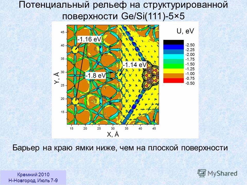 Кремний 2010 Н-Новгород, Июль 7-9 Потенциальный рельеф на структурированной поверхности Ge/Si(111)-5×5 Барьер на краю ямки ниже, чем на плоской поверхности