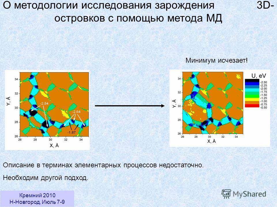 Кремний 2010 Н-Новгород, Июль 7-9 О методологии исследования зарождения 3D- островков с помощью метода МД Минимум исчезает! Описание в терминах элементарных процессов недостаточно. Необходим другой подход.