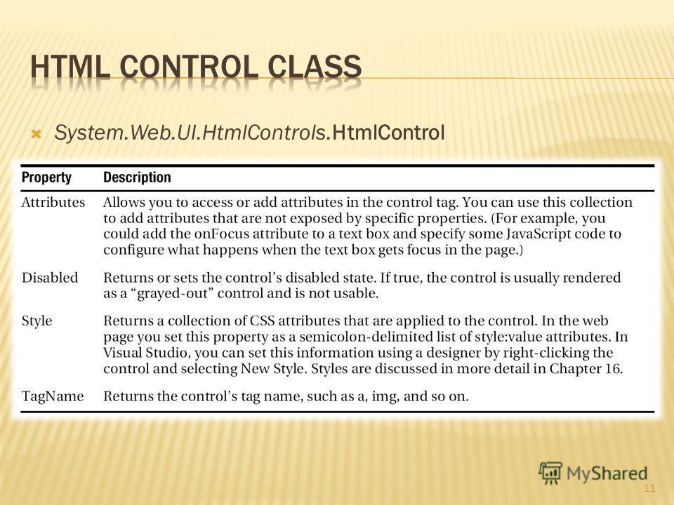 11 System.Web.UI.HtmlControls.HtmlControl