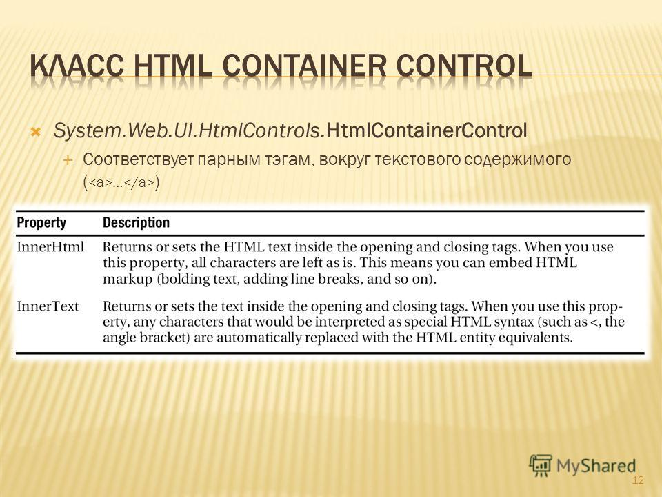 12 System.Web.UI.HtmlControls.HtmlContainerControl Соответствует парным тэгам, вокруг текстового содержимого ( … )