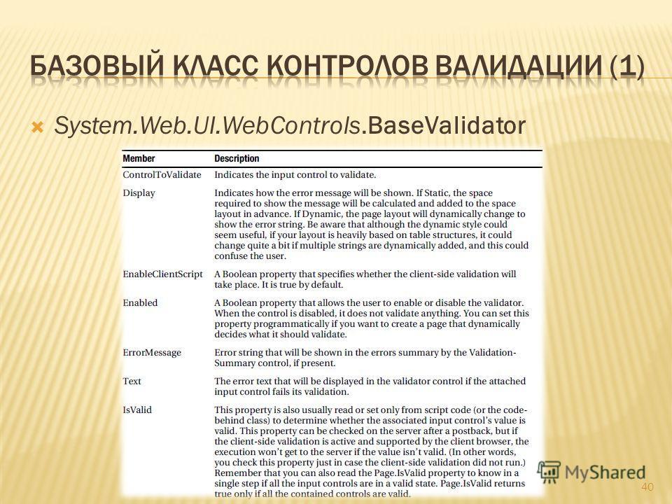 System.Web.UI.WebControls.BaseValidator 40