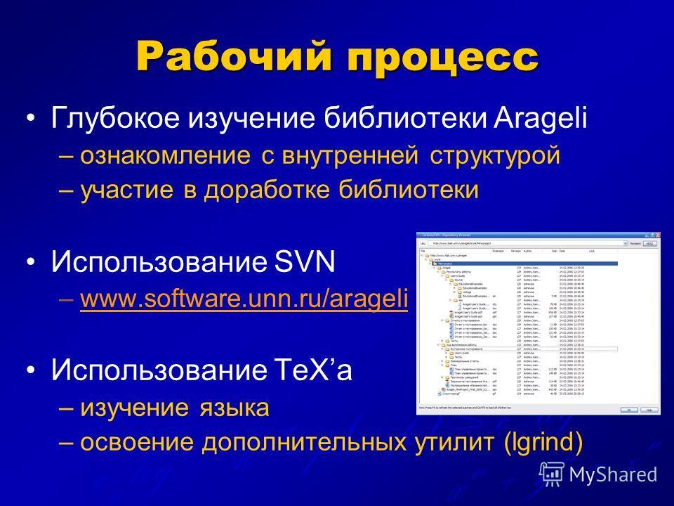 x n + y n = z n c n log n - 2 k p(n, k) c n log n - 1 k Рабочий процесс Глубокое изучение библиотеки Arageli –ознакомление с внутренней структурой –участие в доработке библиотеки Использование SVN –www.software.unn.ru/arageliwww.software.unn.ru/arage