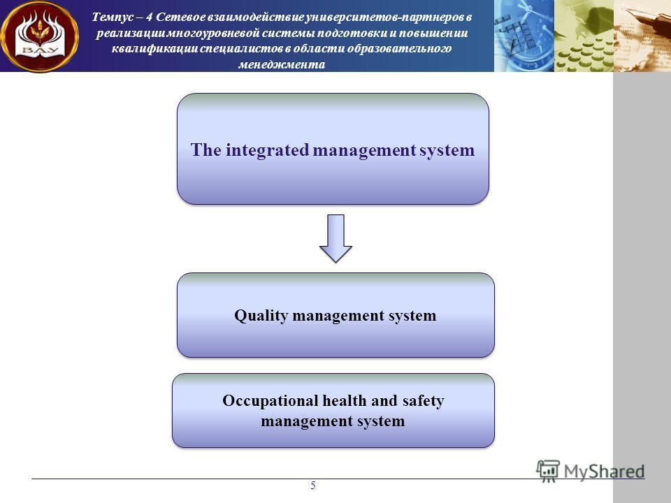 5 Темпус – 4 Сетевое взаимодействие университетов-партнеров в реализации многоуровневой системы подготовки и повышении квалификации специалистов в области образовательного менеджмента The integrated management system Quality management system Occupat