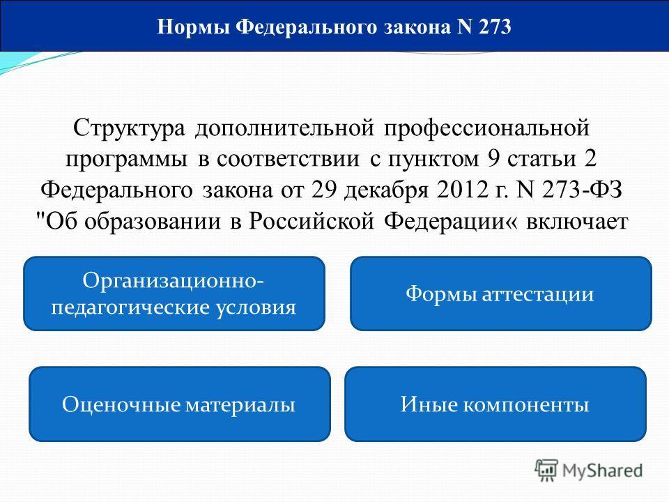 Нормы Федерального закона N 273 Структура дополнительной профессиональной программы в соответствии с пунктом 9 статьи 2 Федерального закона от 29 декабря 2012 г. N 273-ФЗ