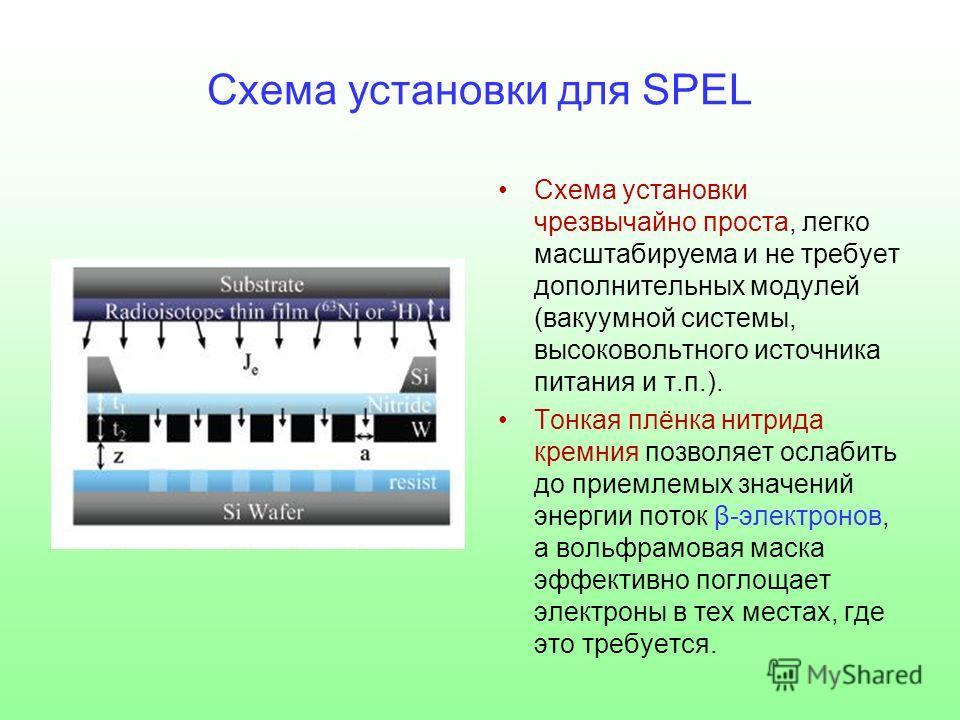 Схема установки для SPEL Схема установки чрезвычайно проста, легко масштабируема и не требует дополнительных модулей (вакуумной системы, высоковольтного источника питания и т.п.). Тонкая плёнка нитрида кремния позволяет ослабить до приемлемых значени
