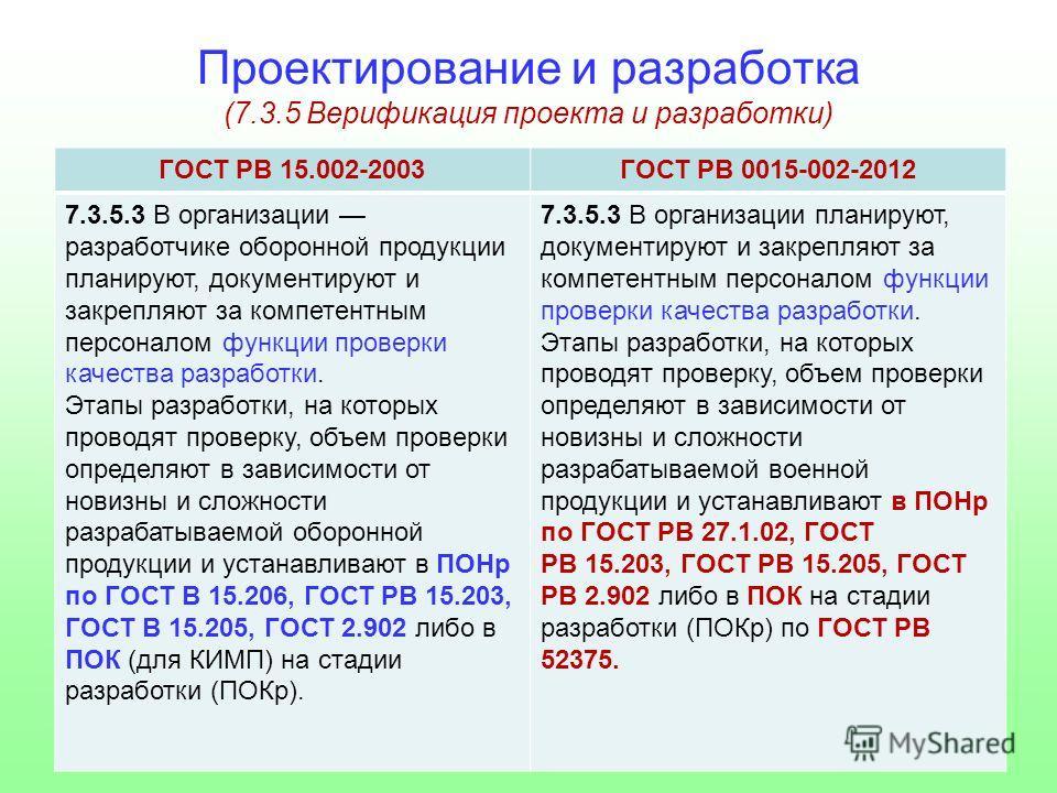 Проектирование и разработка (7.3.5 Верификация проекта и разработки) ГОСТ РВ 15.002-2003ГОСТ РВ 0015-002-2012 7.3.5.3 В организации разработчике оборонной продукции планируют, документируют и закрепляют за компетентным персоналом функции проверки кач