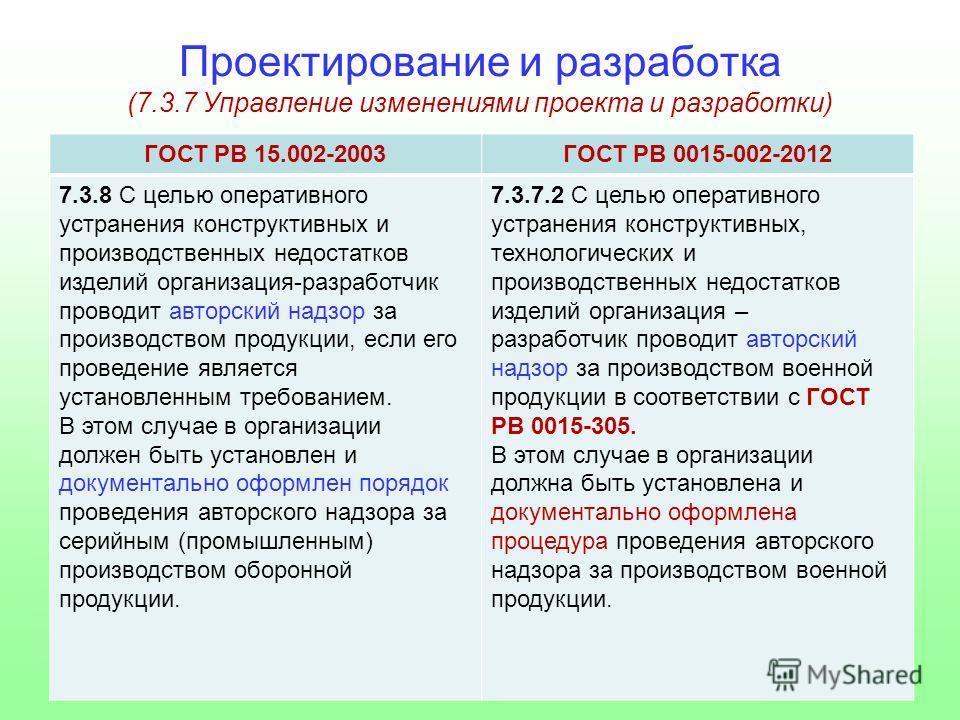 Тест по гост рв 0015-002 сертификация пищевых волокон