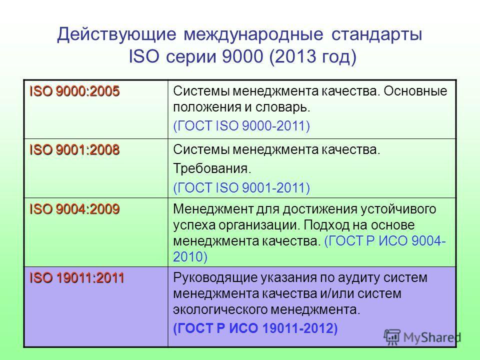 Пункт стандарта исо 9001 2000 обязательная сертификация товара контрольная работа