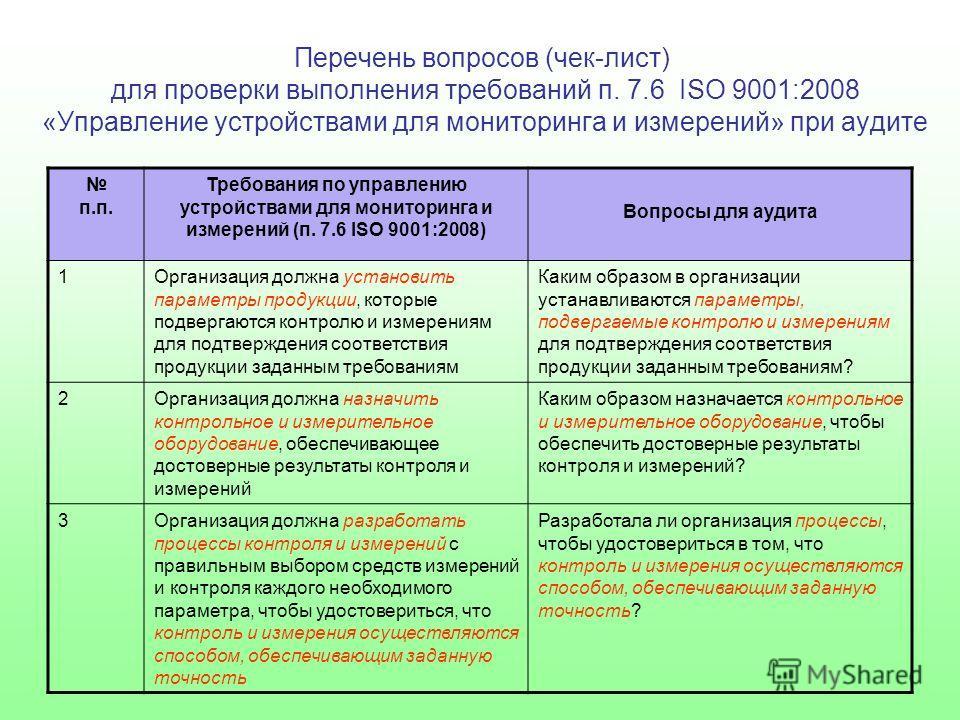 Перечень вопросов (чек-лист) для проверки выполнения требований п. 7.6 ISO 9001:2008 «Управление устройствами для мониторинга и измерений» при аудите п.п. Требования по управлению устройствами для мониторинга и измерений (п. 7.6 ISO 9001:2008) Вопрос