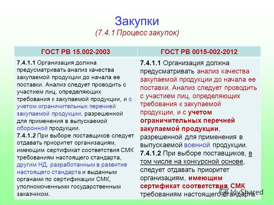гост рв 15.306-2003 pdf