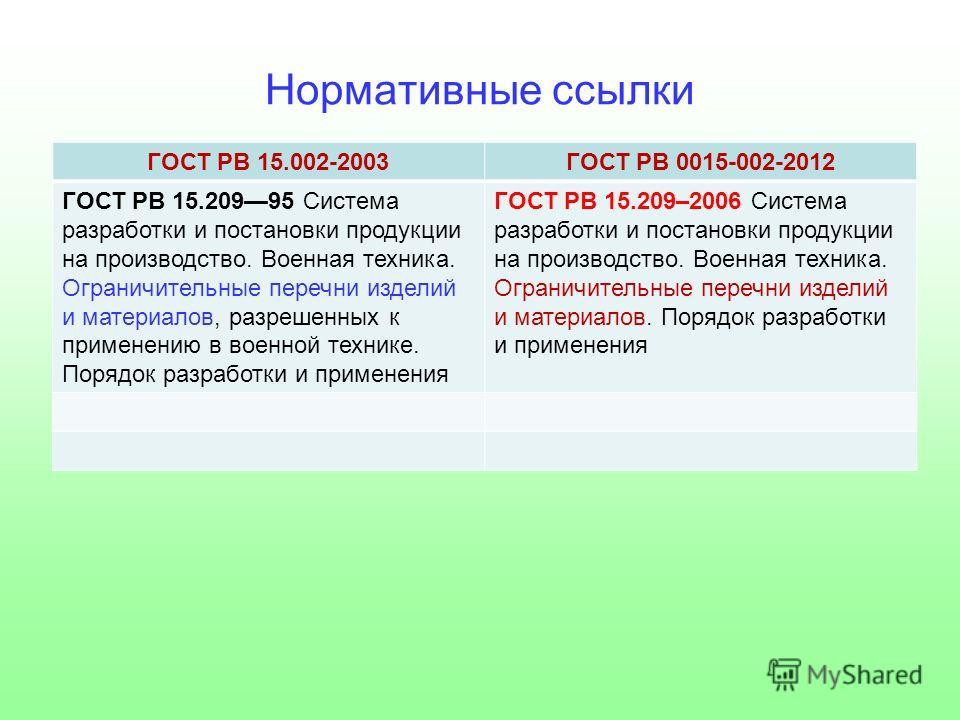 гост рв 0044-014-2012 скачать