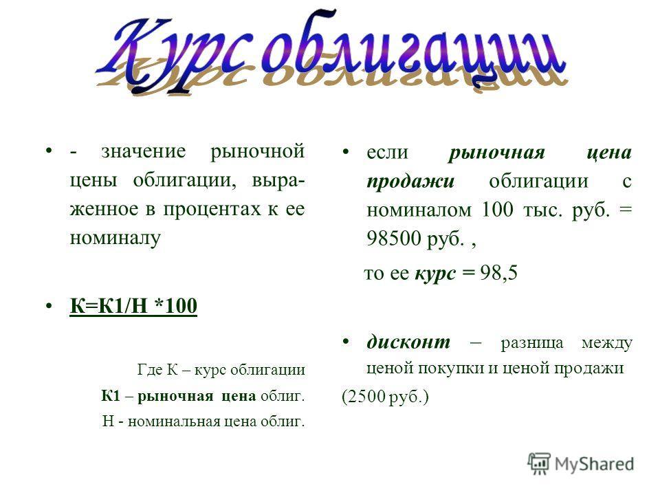 Облигации федерального займа (ОФЗ) - это