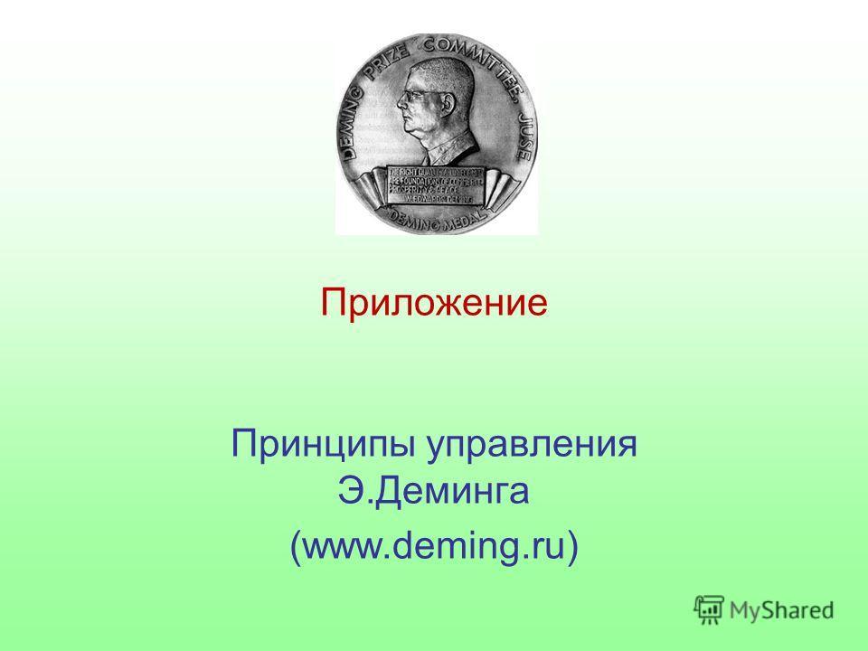 Приложение Принципы управления Э.Деминга (www.deming.ru)
