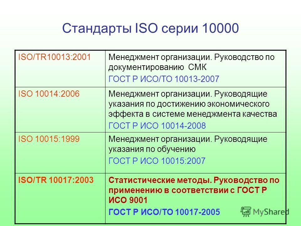 Стандарты ISO серии 10000 ISO/TR10013:2001Менеджмент организации. Руководство по документированию СМК ГОСТ Р ИСО/ТО 10013-2007 ISO 10014:2006Менеджмент организации. Руководящие указания по достижению экономического эффекта в системе менеджмента качес