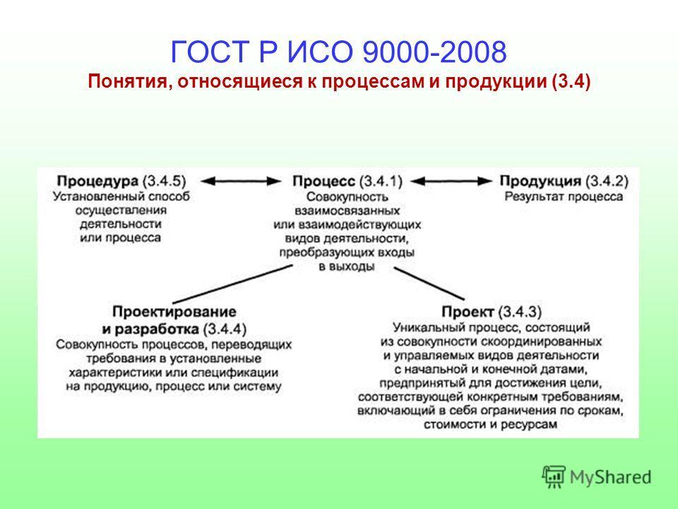 ГОСТ Р ИСО 9000-2008 Понятия, относящиеся к процессам и продукции (3.4)