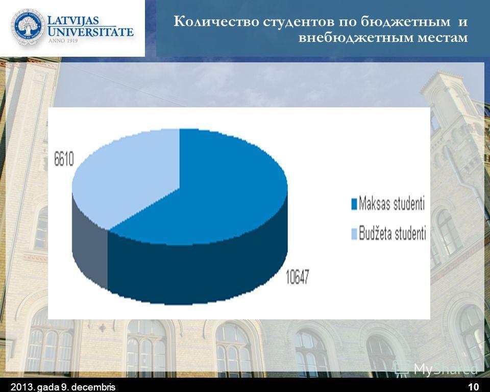 Количество студентов по бюджетным и внебюджетным местам 2013. gada 9. decembris10