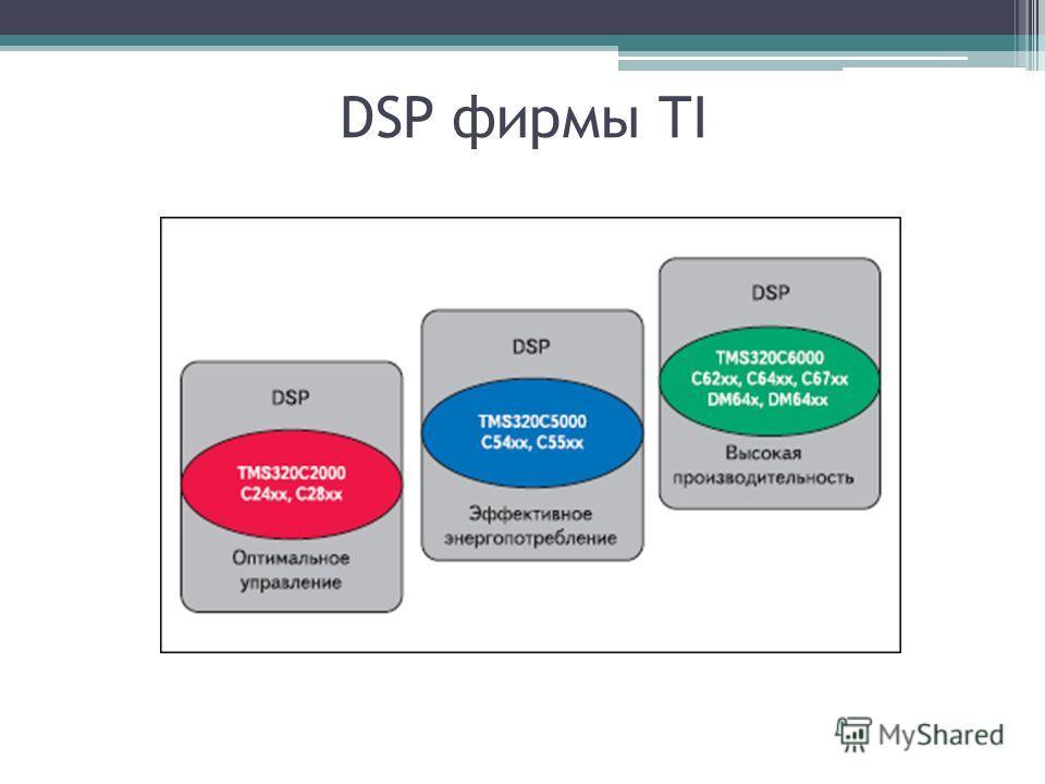 DSP фирмы TI