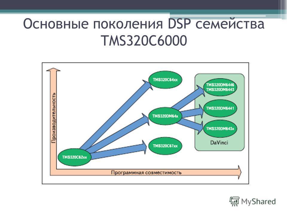 Основные поколения DSP семейства TMS320C6000