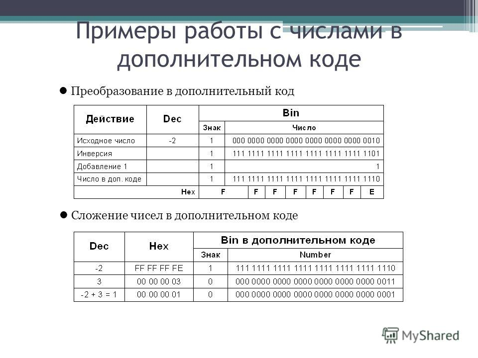 Примеры работы с числами в дополнительном коде Преобразование в дополнительный код Сложение чисел в дополнительном коде