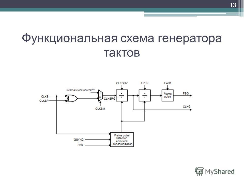 Функциональная схема генератора тактов 13