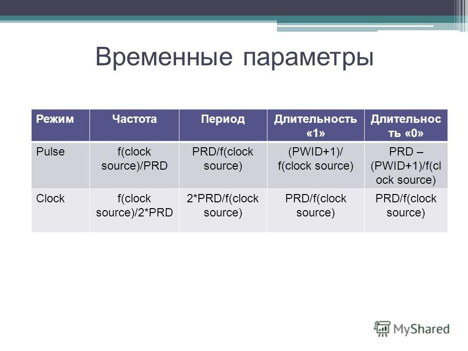 Временные параметры РежимЧастотаПериодДлительность «1» Длительнос ть «0» Pulsef(clock source)/PRD PRD/f(clock source) (PWID+1)/ f(clock source) PRD – (PWID+1)/f(cl ock source) Clockf(clock source)/2*PRD 2*PRD/f(clock source) PRD/f(clock source)