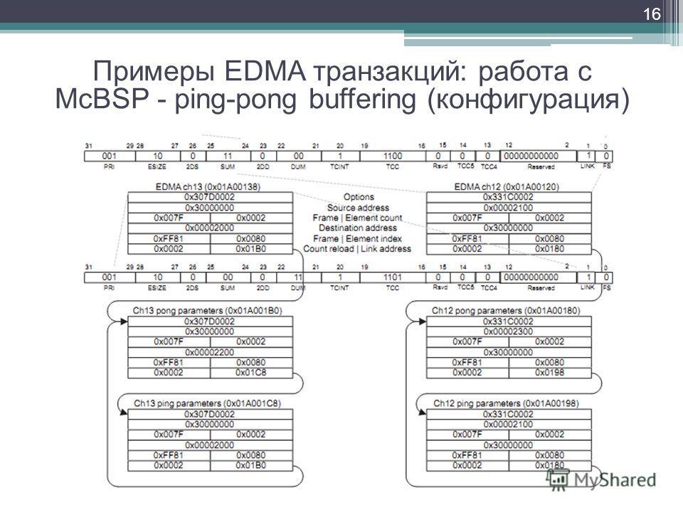 16 Примеры EDMA транзакций: работа с McBSP - ping-pong buffering (конфигурация)