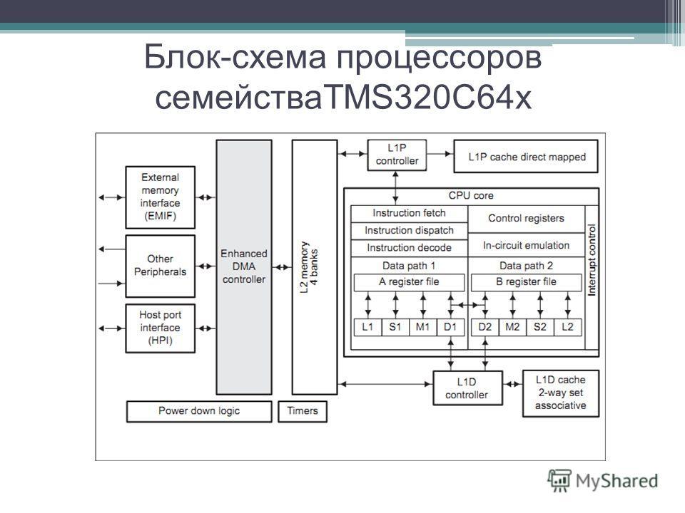 Блок-схема процессоров семействаTMS320C64x