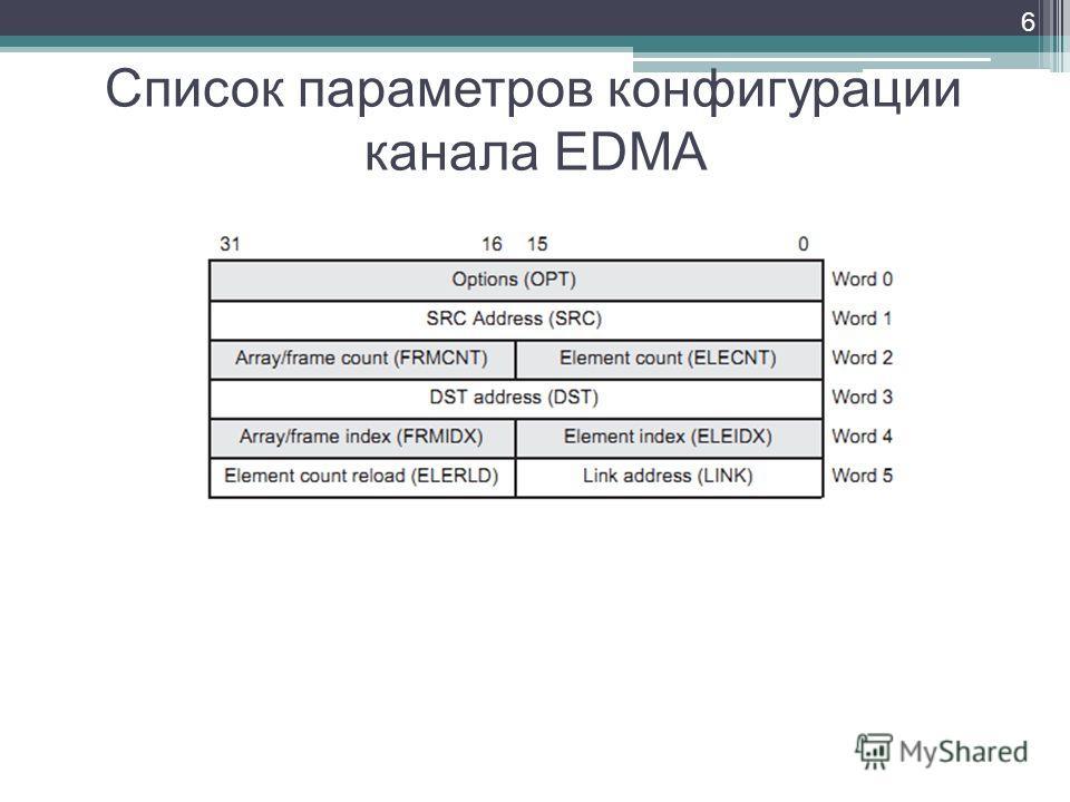 Список параметров конфигурации канала EDMA 6
