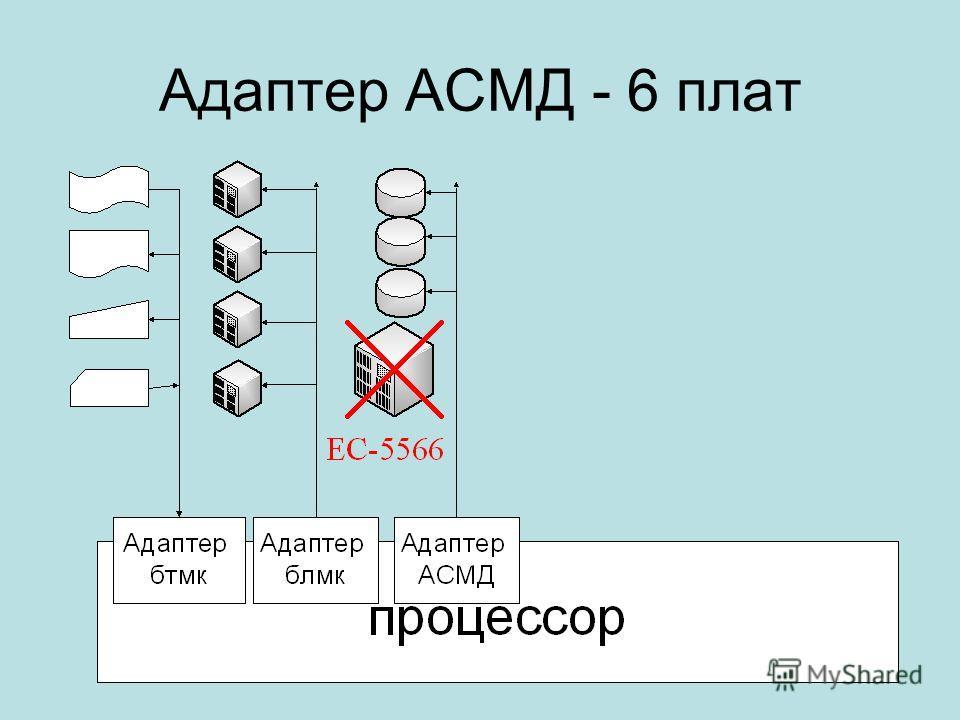 Адаптер АСМД - 6 плат
