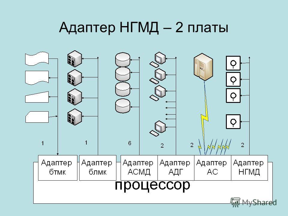Адаптер НГМД – 2 платы