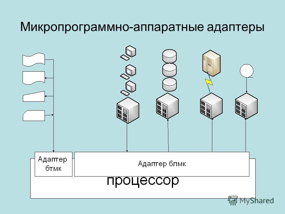 Микропрограммно-аппаратные адаптеры