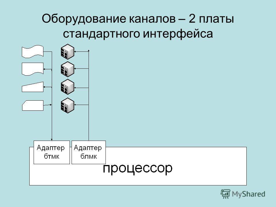 Оборудование каналов – 2 платы стандартного интерфейса