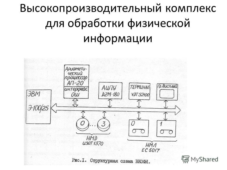 Высокопроизводительный комплекс для обработки физической информации