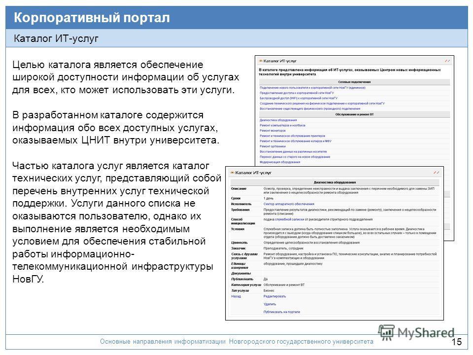 Основные направления информатизации Новгородского государственного университета 15 Корпоративный портал Каталог ИТ-услуг Целью каталога является обеспечение широкой доступности информации об услугах для всех, кто может использовать эти услуги. В разр