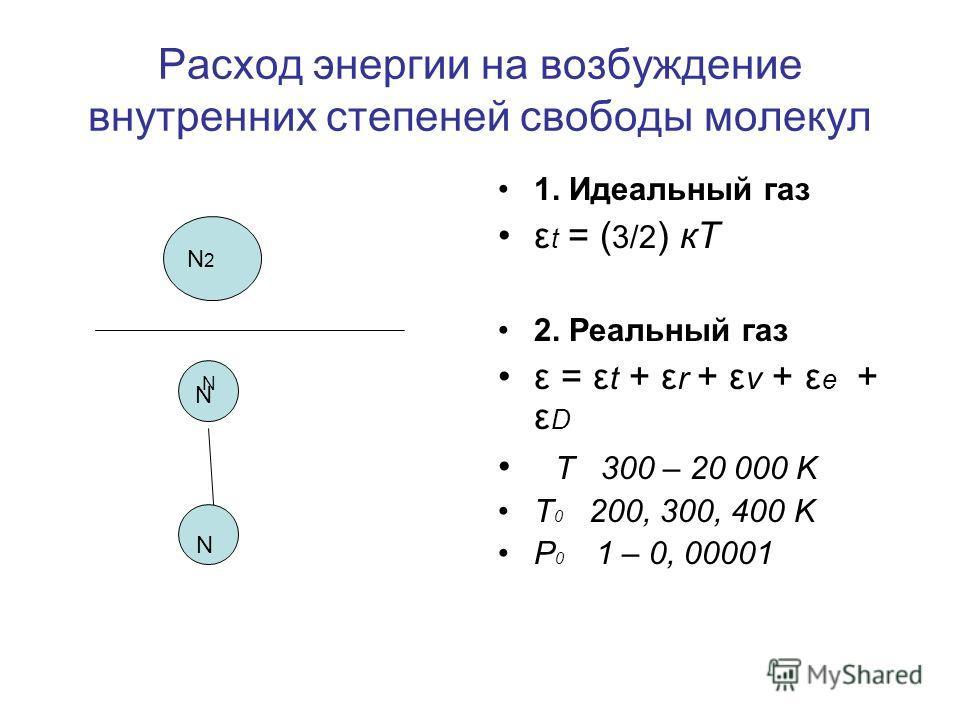 Расход энергии на возбуждение внутренних степеней свободы молекул 1. Идеальный газ ε t = ( 3/2 ) кТ 2. Реальный газ ε = ε t + ε r + ε v + ε e + ε D T 300 – 20 000 K T 0 200, 300, 400 K P 0 1 – 0, 00001 N2N2 N N N